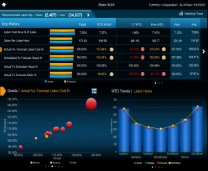 Retail-Dashboard_Nov5-lrg