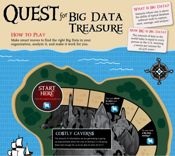 big data game image