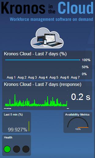 Kronos Cloud Dashboard Aug 7 2013