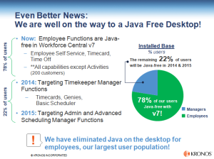 Kronos Workforce Central 7 - No Desktop Java