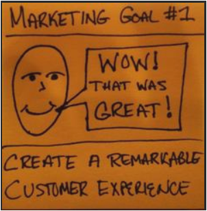 marketing goal 1 - CX