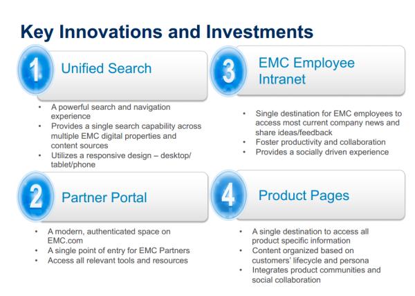EMC online experience
