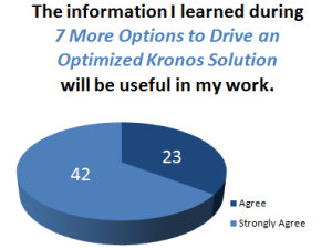 Manhardt on Optimization