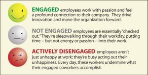 Engaged-workers