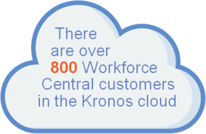 800 WFC Kronos Cloud