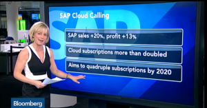 Bloomberg on cloud