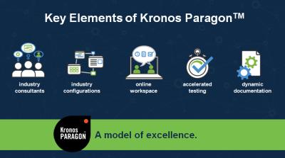 Key Elements of Kronos Paragon