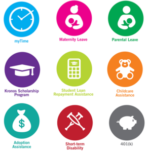 New Kronos 2016 benefits